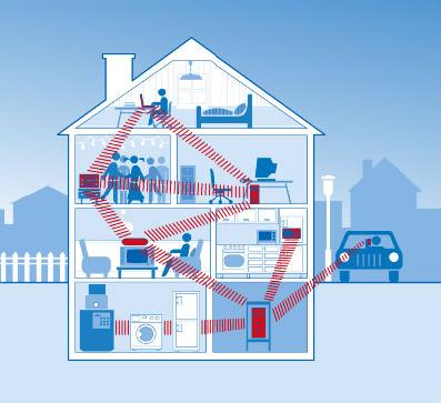 Infografía de una casa
