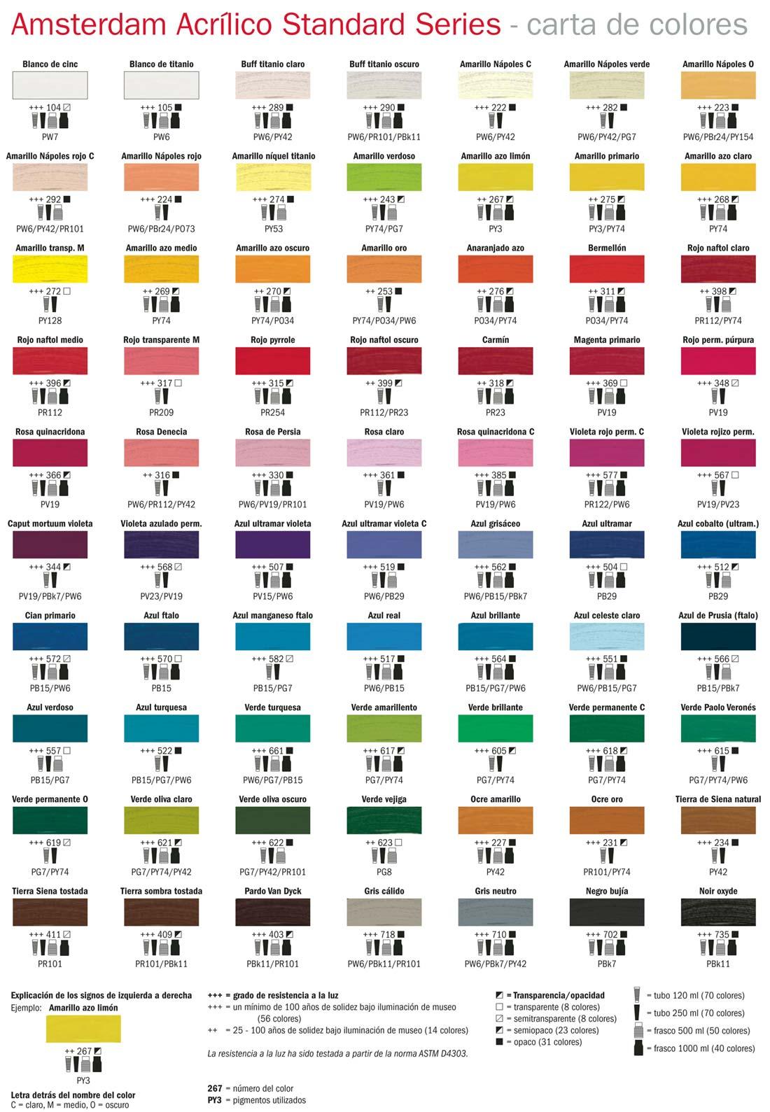 Colores y pigmentos profesionales pintura y artistas for Tabla colores pintura