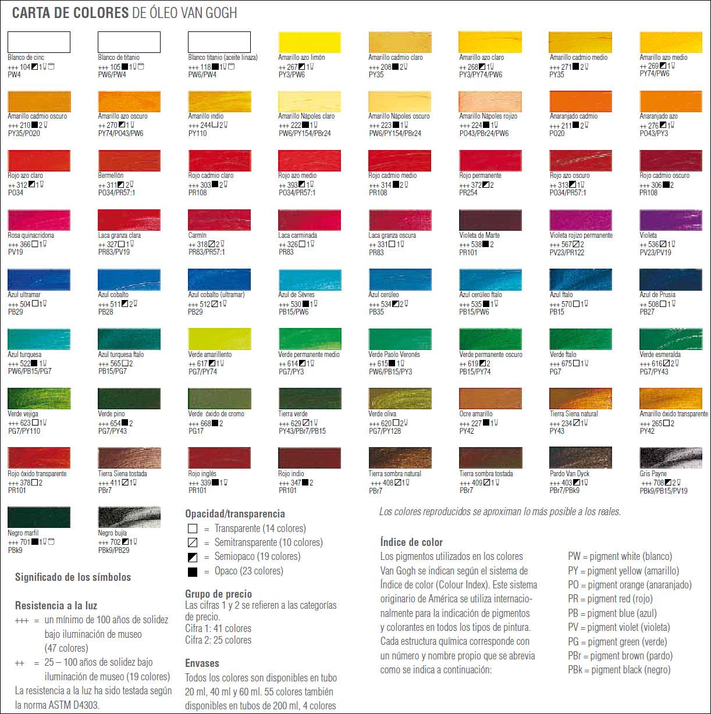 El diario de un pintor noviembre 2012 - Cual es el color ocre ...